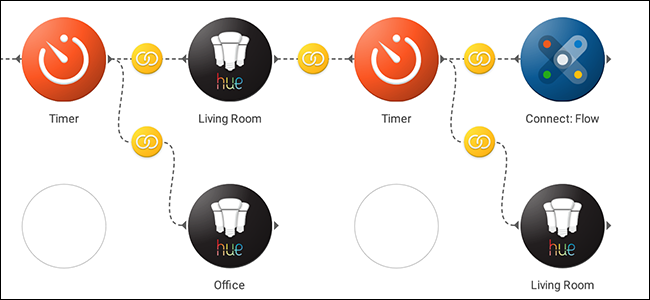 Stringify control panel showing complex smarthome automation routine
