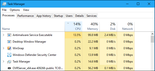 The Antimalware Service Executable process using CPU resources in Windows 10's Task Manager.