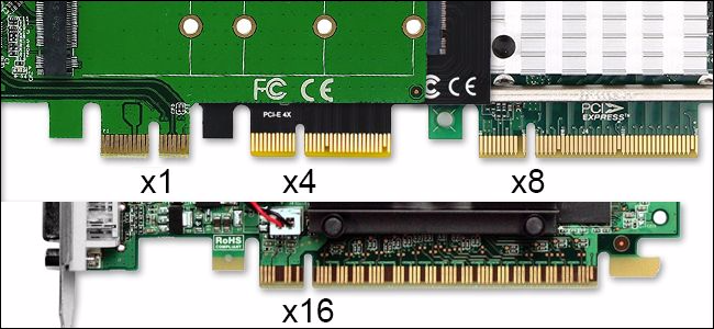 Different-sized cards with different maximum PCIe lanes