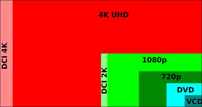 """Should You Get an """"Ultra HD"""" 4K TV?"""