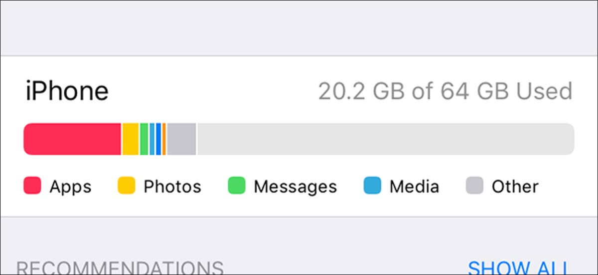 How To Free Up Space On An Iphone Or Ipad