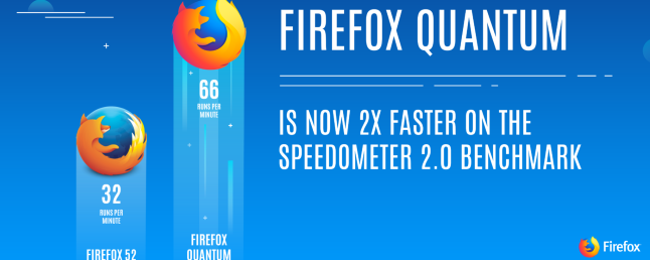 What's New in Firefox Quantum, the Firefox You've Been Waiting For