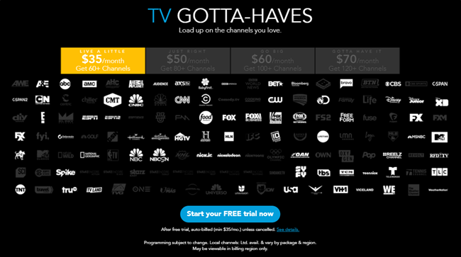 what is directv now and can it replace your cable ForFishing Channel On Directv