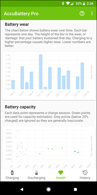 How to Monitor Your Android Device\u0027s Battery Health