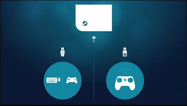 hook up steam link