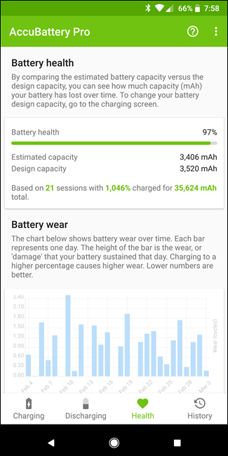 How to Get More Meaningful Battery Stats on Your Android Phone