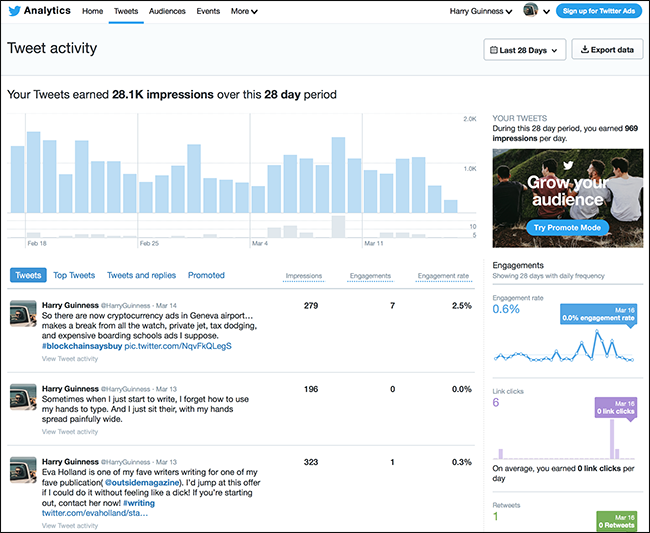 Can You See Who Viewed Your Twitter Profile?