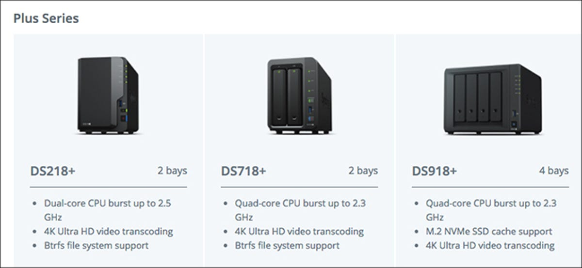 Synology Plus series devices