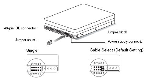 you enable particular settings by placing a jumper shunt onto specific  pins—creating an electrical circuit between them  the settings these  jumpers enable