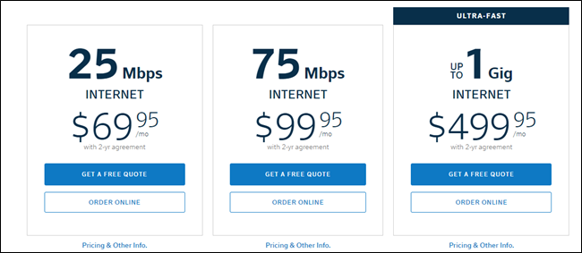 Why You Should Consider Business Internet at Home (No