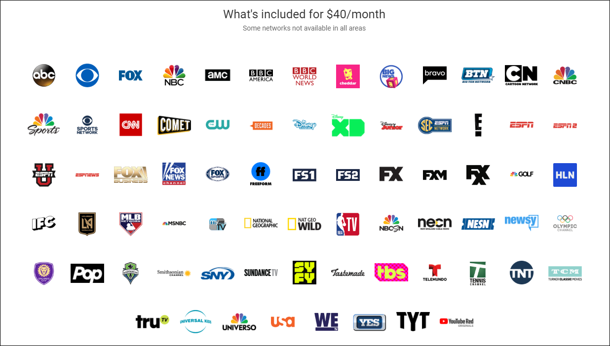 Which Streaming TV Service is Right for You? (Sling, Hulu
