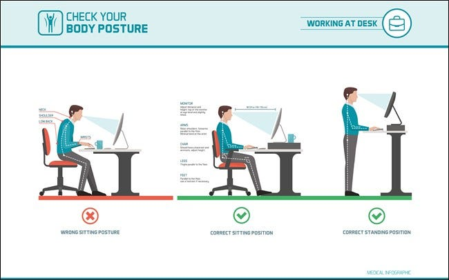 Ergonomics Are Just As Important With A Standing Desk