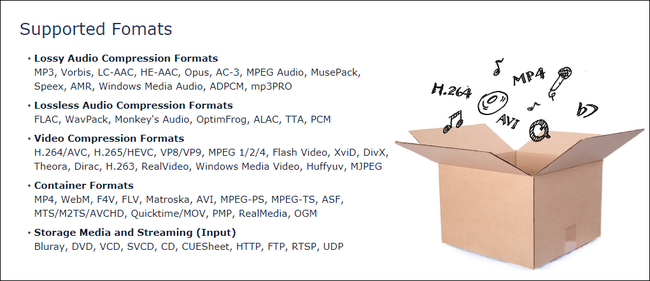 mediacoder-supported-formats
