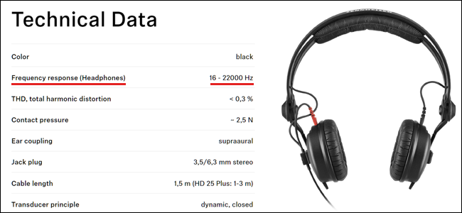 What Does The Hz-KHz Range For Speakers And Headphones Mean?