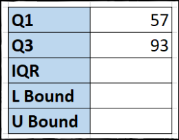1st and 3rd quartile values