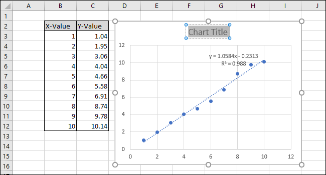 changing the chart title