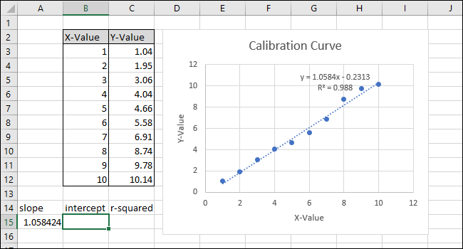 slope value displayed