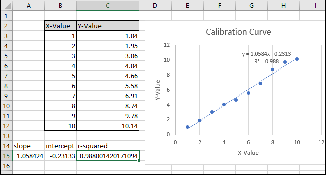 the r-squared value now matches