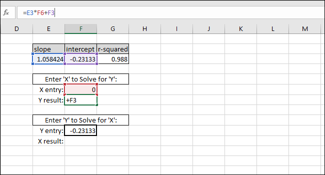 values displayed based on input