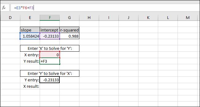 values displayed based on input