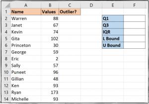 Range for quartiles