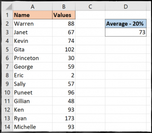 TRIMMEAN formula for average excluding outliers