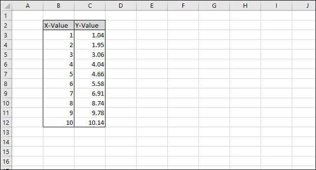 create an x ​​value and y value column