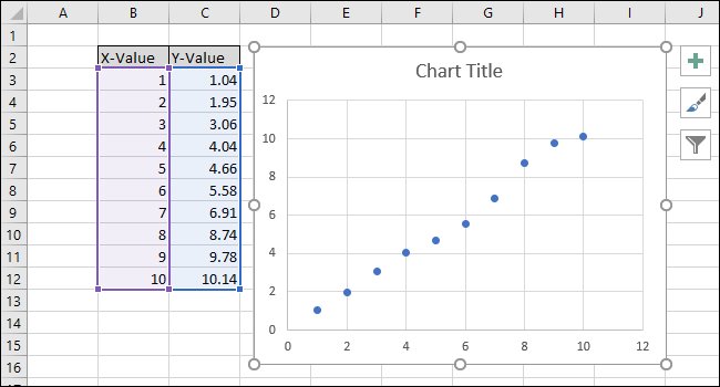 the chart appears
