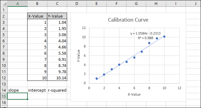 select the cell for the slope data
