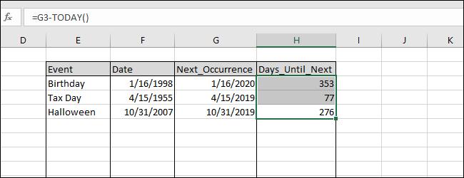 Days_Until_Next Results