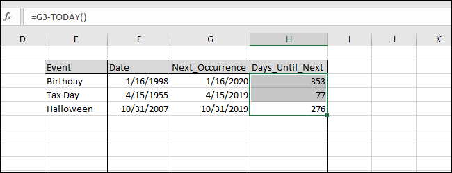Days_Until_Next Results