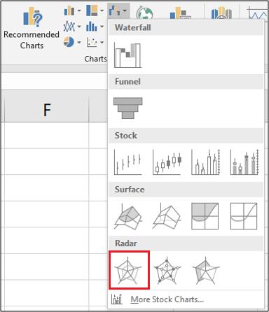 Create a Radar Chart