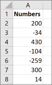 How to Change How Excel Displays Negative Numbers