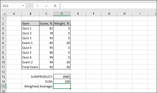 The Excel table now shows the SUM value