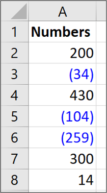 Negative number in blue with parentheses