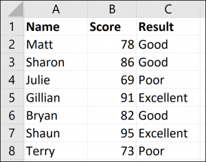 How to Use Logical Functions in Excel: IF, AND, OR, XOR, NOT