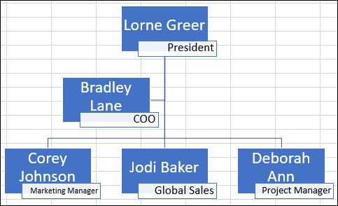 organization chart - excel