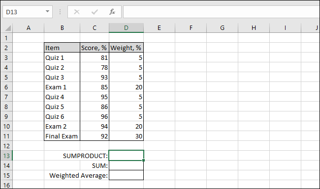 Excel table showing scores and weights assigned to several quizzes and exams