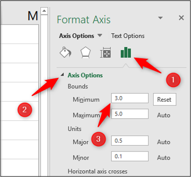 Setting the minimum bound for the axis