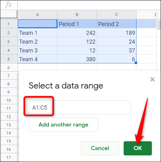 Select the Data Range to Populate the Chart