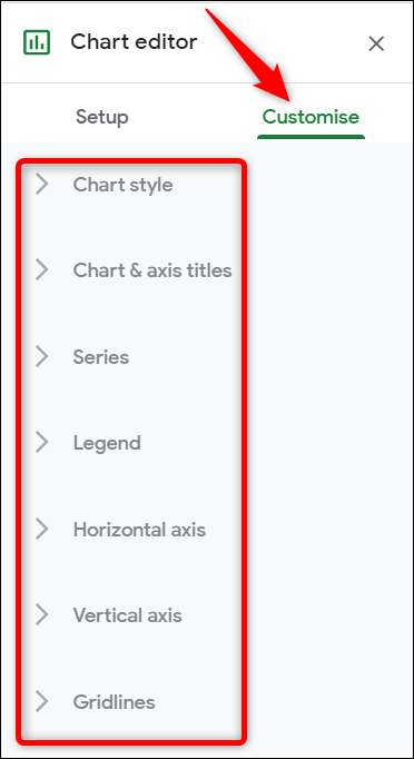 Click Customise Tab to Customise Your Chart