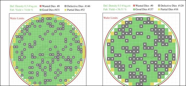 diagram of silicon wafer defects