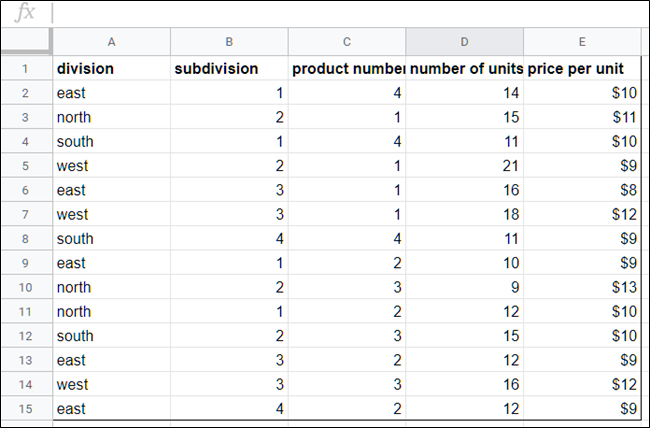 Sample dataset in Sheets