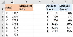 Second VLOOKUP example data