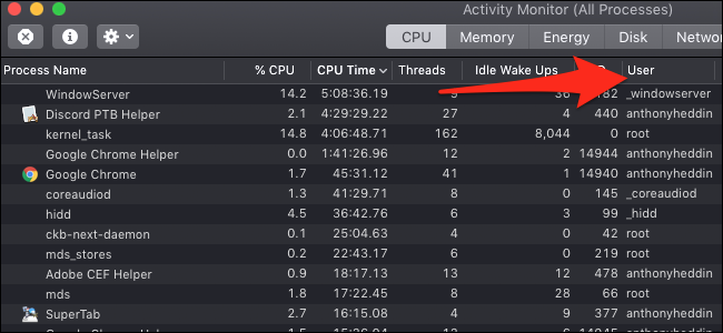 Activity Monitor users list