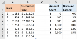 VLOOKUP returning conditional discounts
