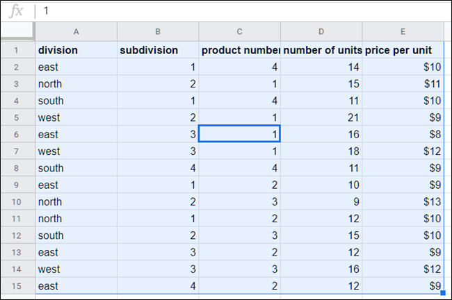 Select all the cells you want to appear in your Pivot table