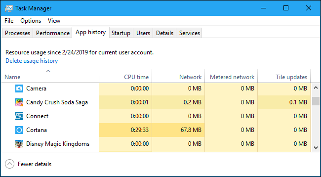 The App History tab in Windows 10's Task Manager