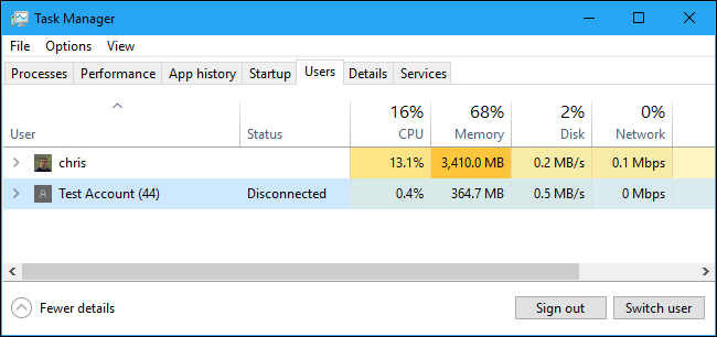 Multiple users on the Task Manager's Users tab