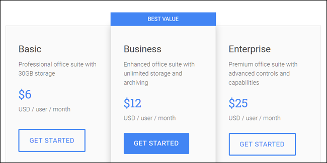 The cost of the three main versions of G Suite